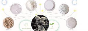 BSK菌製造元株式会社九宝トップページ写真