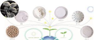消臭浄化のBSK菌製造元株式会社九宝トップページ写真